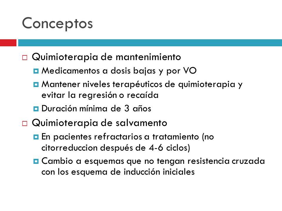 Conceptos Quimioterapia de mantenimiento Medicamentos a dosis bajas y por VO Mantener niveles terapéuticos de quimioterapia y evitar la regresión o re