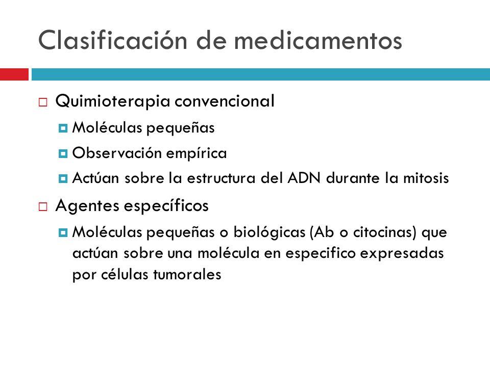 Clasificación de medicamentos Quimioterapia convencional Moléculas pequeñas Observación empírica Actúan sobre la estructura del ADN durante la mitosis