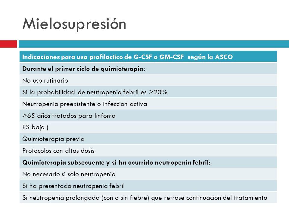 Mielosupresión Indicaciones para uso profilactico de G-CSF o GM-CSF según la ASCO Durante el primer ciclo de quimioterapia: No uso rutinario Si la pro