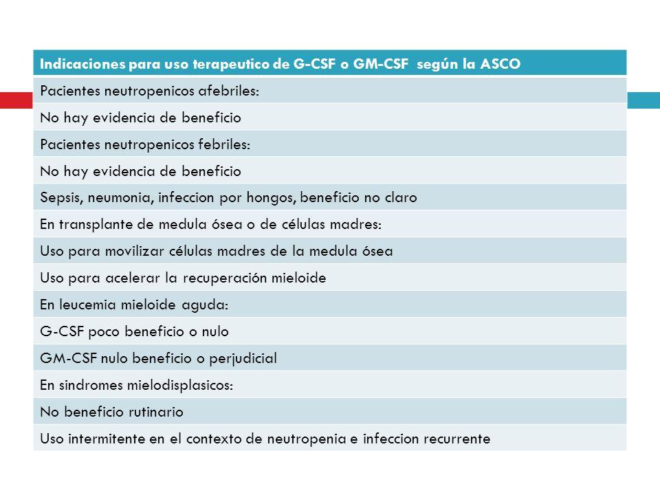 Indicaciones para uso terapeutico de G-CSF o GM-CSF según la ASCO Pacientes neutropenicos afebriles: No hay evidencia de beneficio Pacientes neutropen