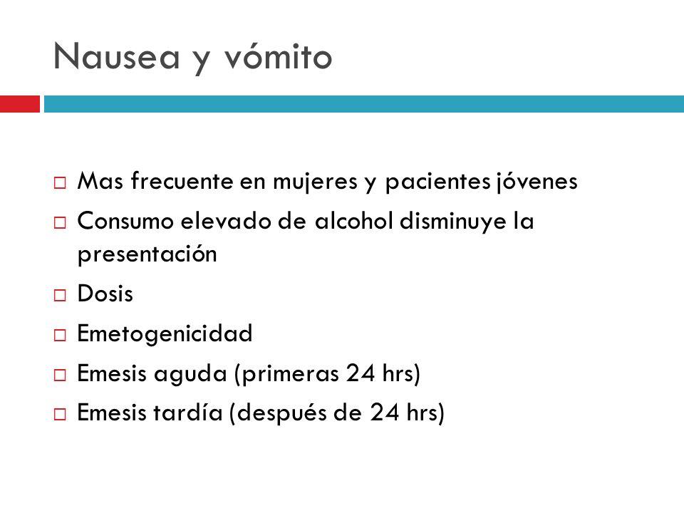 Nausea y vómito Mas frecuente en mujeres y pacientes jóvenes Consumo elevado de alcohol disminuye la presentación Dosis Emetogenicidad Emesis aguda (p