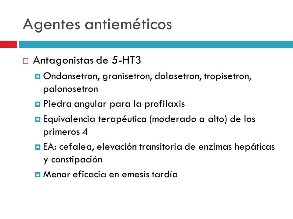 Agentes antieméticos Antagonistas de 5-HT3 Ondansetron, granisetron, dolasetron, tropisetron, palonosetron Piedra angular para la profilaxis Equivalen
