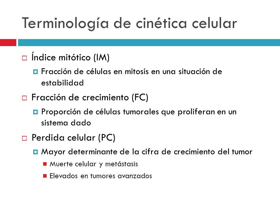 Terminología de cinética celular Índice mitótico (IM) Fracción de células en mitosis en una situación de estabilidad Fracción de crecimiento (FC) Prop