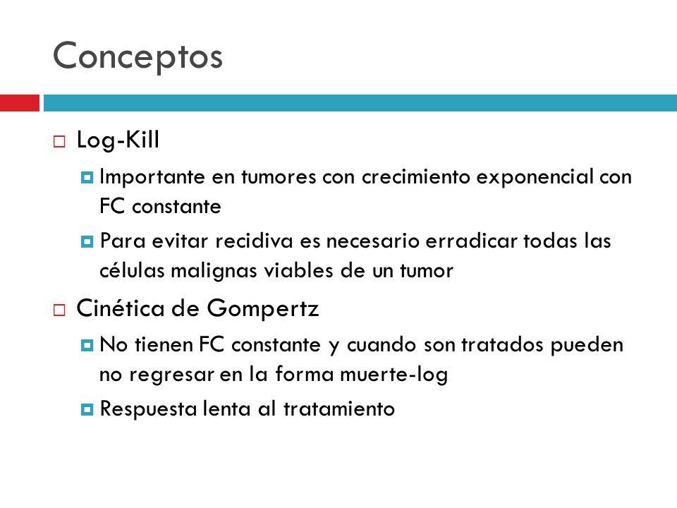 Conceptos Log-Kill Importante en tumores con crecimiento exponencial con FC constante Para evitar recidiva es necesario erradicar todas las células ma