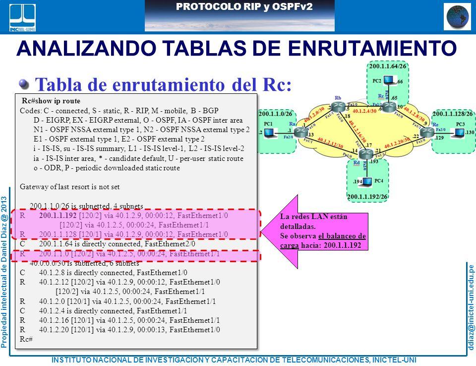 ddiaz@inictel-uni.edu.pe INSTITUTO NACIONAL DE INVESTIGACION Y CAPACITACION DE TELECOMUNICACIONES, INICTEL-UNI Propiedad intelectual de Daniel Díaz @ 2013 PROTOCOLO RIP y OSPFv2 ANALIZANDO TABLAS DE ENRUTAMIENTO Tabla de enrutamiento del Rc: Rc#show ip route Codes: C - connected, S - static, R - RIP, M - mobile, B - BGP D - EIGRP, EX - EIGRP external, O - OSPF, IA - OSPF inter area N1 - OSPF NSSA external type 1, N2 - OSPF NSSA external type 2 E1 - OSPF external type 1, E2 - OSPF external type 2 i - IS-IS, su - IS-IS summary, L1 - IS-IS level-1, L2 - IS-IS level-2 ia - IS-IS inter area, * - candidate default, U - per-user static route o - ODR, P - periodic downloaded static route Gateway of last resort is not set 200.1.1.0/26 is subnetted, 4 subnets R 200.1.1.192 [120/2] via 40.1.2.9, 00:00:12, FastEthernet1/0 [120/2] via 40.1.2.5, 00:00:24, FastEthernet1/1 R 200.1.1.128 [120/1] via 40.1.2.9, 00:00:12, FastEthernet1/0 C 200.1.1.64 is directly connected, FastEthernet2/0 R 200.1.1.0 [120/2] via 40.1.2.5, 00:00:24, FastEthernet1/1 40.0.0.0/30 is subnetted, 6 subnets C 40.1.2.8 is directly connected, FastEthernet1/0 R 40.1.2.12 [120/2] via 40.1.2.9, 00:00:12, FastEthernet1/0 [120/2] via 40.1.2.5, 00:00:24, FastEthernet1/1 R 40.1.2.0 [120/1] via 40.1.2.5, 00:00:24, FastEthernet1/1 C 40.1.2.4 is directly connected, FastEthernet1/1 R 40.1.2.16 [120/1] via 40.1.2.5, 00:00:24, FastEthernet1/1 R 40.1.2.20 [120/1] via 40.1.2.9, 00:00:13, FastEthernet1/0 Rc# Rc#show ip route Codes: C - connected, S - static, R - RIP, M - mobile, B - BGP D - EIGRP, EX - EIGRP external, O - OSPF, IA - OSPF inter area N1 - OSPF NSSA external type 1, N2 - OSPF NSSA external type 2 E1 - OSPF external type 1, E2 - OSPF external type 2 i - IS-IS, su - IS-IS summary, L1 - IS-IS level-1, L2 - IS-IS level-2 ia - IS-IS inter area, * - candidate default, U - per-user static route o - ODR, P - periodic downloaded static route Gateway of last resort is not set 200.1.1.0/26 is subnetted, 4 subnets R 200.1.1.1