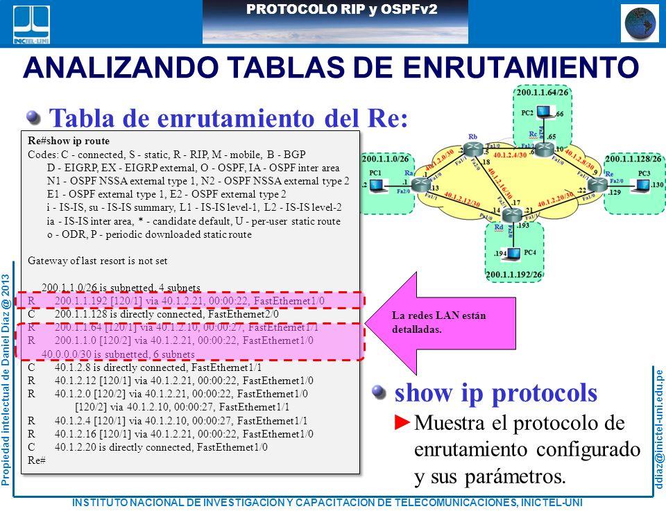 ddiaz@inictel-uni.edu.pe INSTITUTO NACIONAL DE INVESTIGACION Y CAPACITACION DE TELECOMUNICACIONES, INICTEL-UNI Propiedad intelectual de Daniel Díaz @ 2013 PROTOCOLO RIP y OSPFv2 ANALIZANDO TABLAS DE ENRUTAMIENTO Tabla de enrutamiento del Re: Re#show ip route Codes: C - connected, S - static, R - RIP, M - mobile, B - BGP D - EIGRP, EX - EIGRP external, O - OSPF, IA - OSPF inter area N1 - OSPF NSSA external type 1, N2 - OSPF NSSA external type 2 E1 - OSPF external type 1, E2 - OSPF external type 2 i - IS-IS, su - IS-IS summary, L1 - IS-IS level-1, L2 - IS-IS level-2 ia - IS-IS inter area, * - candidate default, U - per-user static route o - ODR, P - periodic downloaded static route Gateway of last resort is not set 200.1.1.0/26 is subnetted, 4 subnets R 200.1.1.192 [120/1] via 40.1.2.21, 00:00:22, FastEthernet1/0 C 200.1.1.128 is directly connected, FastEthernet2/0 R 200.1.1.64 [120/1] via 40.1.2.10, 00:00:27, FastEthernet1/1 R 200.1.1.0 [120/2] via 40.1.2.21, 00:00:22, FastEthernet1/0 40.0.0.0/30 is subnetted, 6 subnets C 40.1.2.8 is directly connected, FastEthernet1/1 R 40.1.2.12 [120/1] via 40.1.2.21, 00:00:22, FastEthernet1/0 R 40.1.2.0 [120/2] via 40.1.2.21, 00:00:22, FastEthernet1/0 [120/2] via 40.1.2.10, 00:00:27, FastEthernet1/1 R 40.1.2.4 [120/1] via 40.1.2.10, 00:00:27, FastEthernet1/1 R 40.1.2.16 [120/1] via 40.1.2.21, 00:00:22, FastEthernet1/0 C 40.1.2.20 is directly connected, FastEthernet1/0 Re# Re#show ip route Codes: C - connected, S - static, R - RIP, M - mobile, B - BGP D - EIGRP, EX - EIGRP external, O - OSPF, IA - OSPF inter area N1 - OSPF NSSA external type 1, N2 - OSPF NSSA external type 2 E1 - OSPF external type 1, E2 - OSPF external type 2 i - IS-IS, su - IS-IS summary, L1 - IS-IS level-1, L2 - IS-IS level-2 ia - IS-IS inter area, * - candidate default, U - per-user static route o - ODR, P - periodic downloaded static route Gateway of last resort is not set 200.1.1.0/26 is subnetted, 4 subnets R 200.1.1.192 [120/1] via 40.1.2.21, 00:00:22, Fast