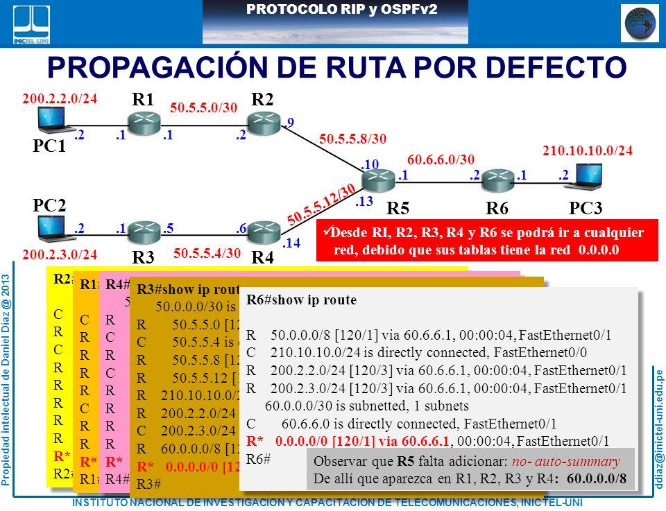 ddiaz@inictel-uni.edu.pe INSTITUTO NACIONAL DE INVESTIGACION Y CAPACITACION DE TELECOMUNICACIONES, INICTEL-UNI Propiedad intelectual de Daniel Díaz @ 2013 PROTOCOLO RIP y OSPFv2 PROPAGACIÓN DE RUTA POR DEFECTO 50.5.5.0/30 50.5.5.4/30 50.5.5.8/30 50.5.5.12/30.1.2.5.6.9.10.13.14.1.2 60.6.6.0/30 200.2.2.0/24 200.2.3.0/24.1.2.1.2.1.2 210.10.10.0/24 R1R2 R3R4 R6R5 PC1 PC2 PC3 R2#show ip route 50.0.0.0/30 is subnetted, 4 subnets C 50.5.5.0 is directly connected, FastEthernet0/0 R 50.5.5.4 [120/2] via 50.5.5.10, 00:00:05, FastEthernet0/1 C 50.5.5.8 is directly connected, FastEthernet0/1 R 50.5.5.12 [120/1] via 50.5.5.10, 00:00:05, FastEthernet0/1 R 210.10.10.0/24 [120/2] via 50.5.5.10, 00:00:05, FastEthernet0/1 R 200.2.2.0/24 [120/1] via 50.5.5.1, 00:00:04, FastEthernet0/0 R 200.2.3.0/24 [120/3] via 50.5.5.10, 00:00:05, FastEthernet0/1 R 60.0.0.0/8 [120/1] via 50.5.5.10, 00:00:05, FastEthernet0/1 R* 0.0.0.0/0 [120/1] via 50.5.5.10, 00:00:05, FastEthernet0/1 R2# R2#show ip route 50.0.0.0/30 is subnetted, 4 subnets C 50.5.5.0 is directly connected, FastEthernet0/0 R 50.5.5.4 [120/2] via 50.5.5.10, 00:00:05, FastEthernet0/1 C 50.5.5.8 is directly connected, FastEthernet0/1 R 50.5.5.12 [120/1] via 50.5.5.10, 00:00:05, FastEthernet0/1 R 210.10.10.0/24 [120/2] via 50.5.5.10, 00:00:05, FastEthernet0/1 R 200.2.2.0/24 [120/1] via 50.5.5.1, 00:00:04, FastEthernet0/0 R 200.2.3.0/24 [120/3] via 50.5.5.10, 00:00:05, FastEthernet0/1 R 60.0.0.0/8 [120/1] via 50.5.5.10, 00:00:05, FastEthernet0/1 R* 0.0.0.0/0 [120/1] via 50.5.5.10, 00:00:05, FastEthernet0/1 R2# R1#show ip route 50.0.0.0/30 is subnetted, 4 subnets C 50.5.5.0 is directly connected, FastEthernet0/1 R 50.5.5.4 [120/3] via 50.5.5.2, 00:00:24, FastEthernet0/1 R 50.5.5.8 [120/1] via 50.5.5.2, 00:00:24, FastEthernet0/1 R 50.5.5.12 [120/2] via 50.5.5.2, 00:00:24, FastEthernet0/1 R 210.10.10.0/24 [120/3] via 50.5.5.2, 00:00:24, FastEthernet0/1 C 200.2.2.0/24 is directly connected, FastEthernet0/0 R 200.2.3.0/24 [120/4] via 50.5.5.2,