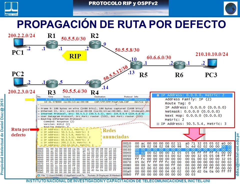 ddiaz@inictel-uni.edu.pe INSTITUTO NACIONAL DE INVESTIGACION Y CAPACITACION DE TELECOMUNICACIONES, INICTEL-UNI Propiedad intelectual de Daniel Díaz @ 2013 PROTOCOLO RIP y OSPFv2 PROPAGACIÓN DE RUTA POR DEFECTO 50.5.5.0/30 50.5.5.4/30 50.5.5.8/30 50.5.5.12/30.1.2.5.6.9.10.13.14.1.2 60.6.6.0/30 200.2.2.0/24 200.2.3.0/24.1.2.1.2.1.2 210.10.10.0/24 R1R2 R3R4 R6R5 PC1 PC2 PC3 RIP Redes anunciadas Ruta por defecto