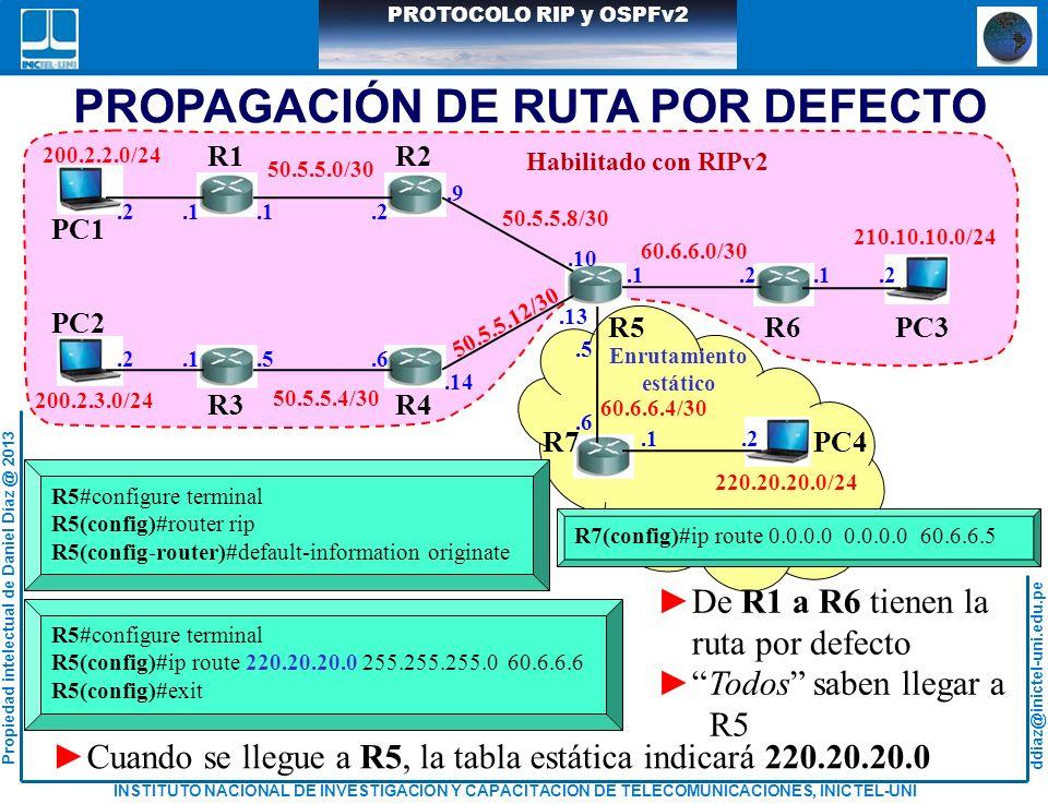 ddiaz@inictel-uni.edu.pe INSTITUTO NACIONAL DE INVESTIGACION Y CAPACITACION DE TELECOMUNICACIONES, INICTEL-UNI Propiedad intelectual de Daniel Díaz @ 2013 PROTOCOLO RIP y OSPFv2 Habilitado con RIPv2 PC4R7 60.6.6.4/30.5.6 220.20.20.0/24.1.2 Enrutamiento estático PROPAGACIÓN DE RUTA POR DEFECTO 50.5.5.0/30 50.5.5.4/30 50.5.5.8/30 50.5.5.12/30.1.2.5.6.9.10.13.14.1.2 60.6.6.0/30 200.2.2.0/24 200.2.3.0/24.1.2.1.2.1.2 210.10.10.0/24 R1R2 R3R4 R6R5 PC1 PC2 PC3 R5#configure terminal R5(config)#router rip R5(config-router)#default-information originate R5#configure terminal R5(config)#ip route 220.20.20.0 255.255.255.0 60.6.6.6 R5(config)#exit De R1 a R6 tienen la ruta por defecto Todos saben llegar a R5 Cuando se llegue a R5, la tabla estática indicará 220.20.20.0 R7(config)#ip route 0.0.0.0 0.0.0.0 60.6.6.5