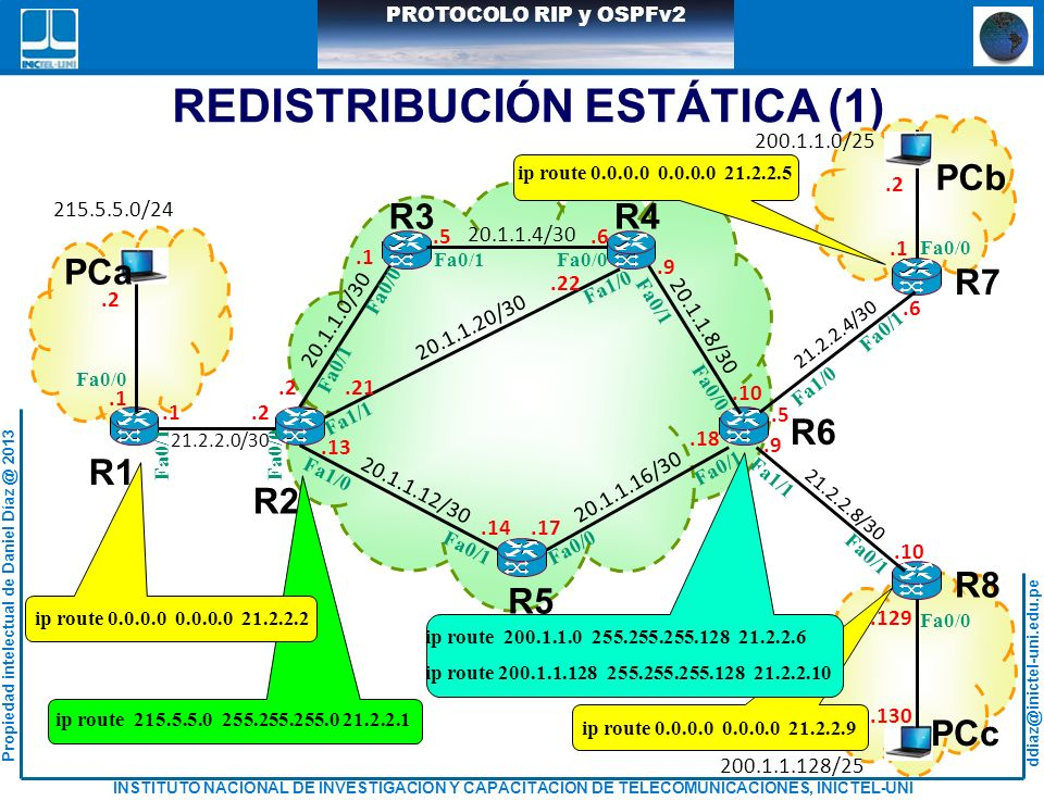 ddiaz@inictel-uni.edu.pe INSTITUTO NACIONAL DE INVESTIGACION Y CAPACITACION DE TELECOMUNICACIONES, INICTEL-UNI Propiedad intelectual de Daniel Díaz @ 2013 PROTOCOLO RIP y OSPFv2 REDISTRIBUCIÓN ESTÁTICA (1) R1 R2 R3R4 R5 R6 R7 R8 20.1.1.4/30 20.1.1.0/30 20.1.1.8/30 20.1.1.12/30 20.1.1.16/30 21.2.2.0/30 21.2.2.4/30 21.2.2.8/30 200.1.1.0/25 200.1.1.128/25 215.5.5.0/24.2.1.5.6.9.10.13.14.17.18.9.10.5.6.1.2.1.130.2 PCa PCb PCc 20.1.1.20/30.21.22.2 Fa0/0 Fa0/1Fa0/0 Fa1/0 Fa0/1 Fa1/1 Fa0/1 Fa0/0 Fa0/1 Fa0/0 Fa1/0 Fa0/1 Fa0/0 Fa0/1 Fa1/0 Fa1/1 Fa0/1 Fa0/0.129 ip route 215.5.5.0 255.255.255.0 21.2.2.1 ip route 0.0.0.0 0.0.0.0 21.2.2.2 ip route 200.1.1.0 255.255.255.128 21.2.2.6 ip route 200.1.1.128 255.255.255.128 21.2.2.10 ip route 0.0.0.0 0.0.0.0 21.2.2.5 ip route 0.0.0.0 0.0.0.0 21.2.2.9