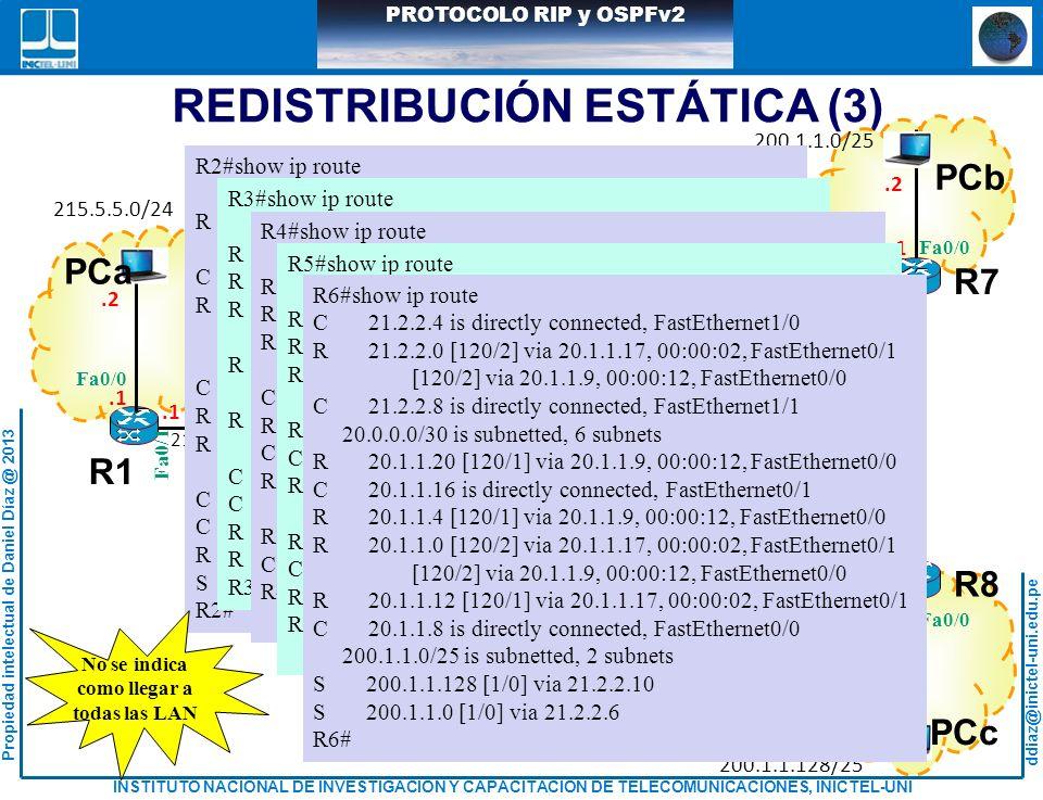 ddiaz@inictel-uni.edu.pe INSTITUTO NACIONAL DE INVESTIGACION Y CAPACITACION DE TELECOMUNICACIONES, INICTEL-UNI Propiedad intelectual de Daniel Díaz @ 2013 PROTOCOLO RIP y OSPFv2 REDISTRIBUCIÓN ESTÁTICA (3) R1 R2 R3R4 R5 R6 R7 R8 20.1.1.4/30 20.1.1.0/30 20.1.1.8/30 20.1.1.12/30 20.1.1.16/30 21.2.2.0/30 21.2.2.4/30 21.2.2.8/30 200.1.1.0/25 200.1.1.128/25 215.5.5.0/24.2.1.5.6.9.10.13.14.17.18.9.10.5.6.1.2.1.130.2 PCa PCb PCc 20.1.1.20/30.21.22.2 Fa0/0 Fa0/1Fa0/0 Fa1/0 Fa0/1 Fa1/1 Fa0/1 Fa0/0 Fa0/1 Fa0/0 Fa1/0 Fa0/1 Fa0/0 Fa0/1 Fa1/0 Fa1/1 Fa0/1 Fa0/0.129 R2#show ip route R 21.2.2.4 [120/2] via 20.1.1.22, 00:00:27, FastEthernet1/1 [120/2] via 20.1.1.14, 00:00:11, FastEthernet1/0 C 21.2.2.0 is directly connected, FastEthernet0/0 R 21.2.2.8 [120/2] via 20.1.1.22, 00:00:27, FastEthernet1/1 [120/2] via 20.1.1.14, 00:00:11, FastEthernet1/0 20.0.0.0/30 is subnetted, 6 subnets C 20.1.1.20 is directly connected, FastEthernet1/1 R 20.1.1.16 [120/1] via 20.1.1.14, 00:00:11, FastEthernet1/0 R 20.1.1.4 [120/1] via 20.1.1.22, 00:00:27, FastEthernet1/1 [120/1] via 20.1.1.1, 00:00:07, FastEthernet0/1 C 20.1.1.0 is directly connected, FastEthernet0/1 C 20.1.1.12 is directly connected, FastEthernet1/0 R 20.1.1.8 [120/1] via 20.1.1.22, 00:00:00, FastEthernet1/1 S 215.5.5.0/24 [1/0] via 21.2.2.1 R2# R3#show ip route R 21.2.2.4 [120/2] via 20.1.1.6, 00:00:14, FastEthernet0/1 R 21.2.2.0 [120/1] via 20.1.1.2, 00:00:10, FastEthernet0/0 R 21.2.2.8 [120/2] via 20.1.1.6, 00:00:14, FastEthernet0/1 20.0.0.0/30 is subnetted, 6 subnets R 20.1.1.20 [120/1] via 20.1.1.6, 00:00:14, FastEthernet0/1 [120/1] via 20.1.1.2, 00:00:10, FastEthernet0/0 R 20.1.1.16 [120/2] via 20.1.1.6, 00:00:14, FastEthernet0/1 [120/2] via 20.1.1.2, 00:00:10, FastEthernet0/0 C 20.1.1.4 is directly connected, FastEthernet0/1 C 20.1.1.0 is directly connected, FastEthernet0/0 R 20.1.1.12 [120/1] via 20.1.1.2, 00:00:10, FastEthernet0/0 R 20.1.1.8 [120/1] via 20.1.1.6, 00:00:14, FastEthernet0/1 R3# R4#show ip route R 21.2.2.4 [120/
