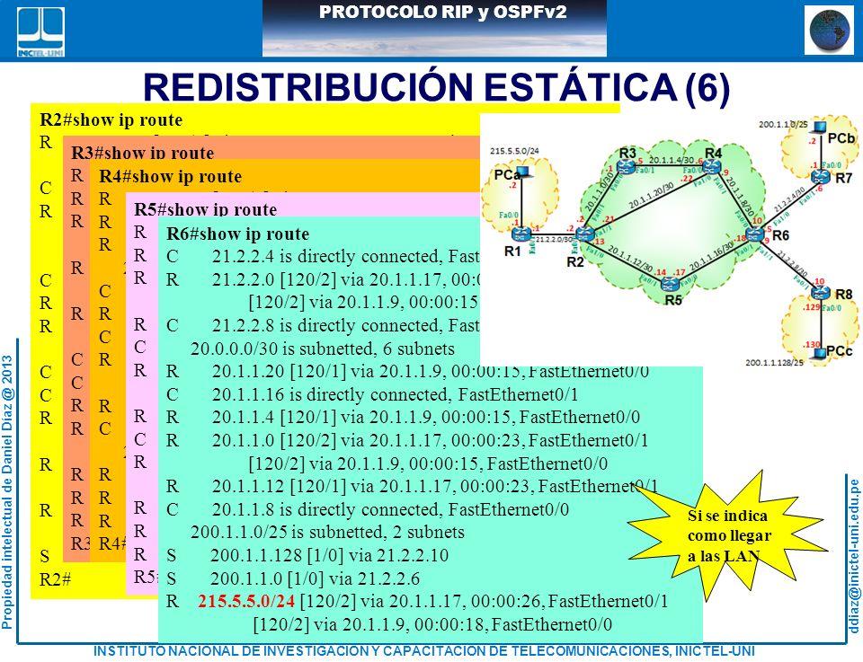 ddiaz@inictel-uni.edu.pe INSTITUTO NACIONAL DE INVESTIGACION Y CAPACITACION DE TELECOMUNICACIONES, INICTEL-UNI Propiedad intelectual de Daniel Díaz @ 2013 PROTOCOLO RIP y OSPFv2 REDISTRIBUCIÓN ESTÁTICA (6) R2#show ip route R 21.2.2.4 [120/2] via 20.1.1.22, 00:00:12, FastEthernet1/1 [120/2] via 20.1.1.14, 00:00:08, FastEthernet1/0 C 21.2.2.0 is directly connected, FastEthernet0/0 R 21.2.2.8 [120/2] via 20.1.1.22, 00:00:12, FastEthernet1/1 [120/2] via 20.1.1.14, 00:00:08, FastEthernet1/0 20.0.0.0/30 is subnetted, 6 subnets C 20.1.1.20 is directly connected, FastEthernet1/1 R 20.1.1.16 [120/1] via 20.1.1.14, 00:00:08, FastEthernet1/0 R 20.1.1.4 [120/1] via 20.1.1.22, 00:00:12, FastEthernet1/1 [120/1] via 20.1.1.1, 00:00:23, FastEthernet0/1 C 20.1.1.0 is directly connected, FastEthernet0/1 C 20.1.1.12 is directly connected, FastEthernet1/0 R 20.1.1.8 [120/1] via 20.1.1.22, 00:00:14, FastEthernet1/1 200.1.1.0/25 is subnetted, 2 subnets R 200.1.1.128 [120/2] via 20.1.1.22, 00:00:15, FastEthernet1/1 [120/2] via 20.1.1.14, 00:00:11, FastEthernet1/0 R 200.1.1.0 [120/2] via 20.1.1.22, 00:00:17, FastEthernet1/1 [120/2] via 20.1.1.14, 00:00:12, FastEthernet1/0 S 215.5.5.0/24 [1/0] via 21.2.2.1 R2# R3#show ip route R 21.2.2.4 [120/2] via 20.1.1.6, 00:00:00, FastEthernet0/1 R 21.2.2.0 [120/1] via 20.1.1.2, 00:00:17, FastEthernet0/0 R 21.2.2.8 [120/2] via 20.1.1.6, 00:00:00, FastEthernet0/1 20.0.0.0/30 is subnetted, 6 subnets R 20.1.1.20 [120/1] via 20.1.1.6, 00:00:00, FastEthernet0/1 [120/1] via 20.1.1.2, 00:00:17, FastEthernet0/0 R 20.1.1.16 [120/2] via 20.1.1.6, 00:00:00, FastEthernet0/1 [120/2] via 20.1.1.2, 00:00:17, FastEthernet0/0 C 20.1.1.4 is directly connected, FastEthernet0/1 C 20.1.1.0 is directly connected, FastEthernet0/0 R 20.1.1.12 [120/1] via 20.1.1.2, 00:00:17, FastEthernet0/0 R 20.1.1.8 [120/1] via 20.1.1.6, 00:00:00, FastEthernet0/1 200.1.1.0/25 is subnetted, 2 subnets R 200.1.1.128 [120/2] via 20.1.1.6, 00:00:02, FastEthernet0/1 R 200.1.1.0 [120/2] via 20.1.1.