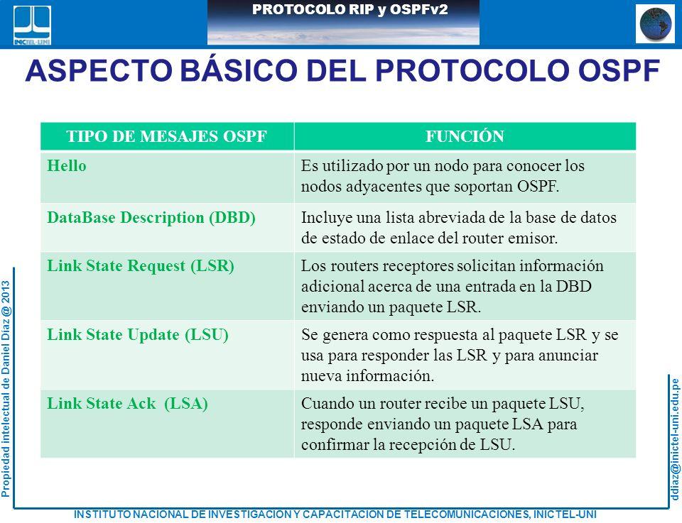 ddiaz@inictel-uni.edu.pe INSTITUTO NACIONAL DE INVESTIGACION Y CAPACITACION DE TELECOMUNICACIONES, INICTEL-UNI Propiedad intelectual de Daniel Díaz @ 2013 PROTOCOLO RIP y OSPFv2 ASPECTO BÁSICO DEL PROTOCOLO OSPF TIPO DE MESAJES OSPFFUNCIÓN HelloEs utilizado por un nodo para conocer los nodos adyacentes que soportan OSPF.