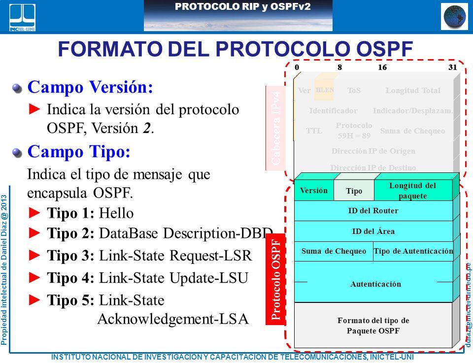 ddiaz@inictel-uni.edu.pe INSTITUTO NACIONAL DE INVESTIGACION Y CAPACITACION DE TELECOMUNICACIONES, INICTEL-UNI Propiedad intelectual de Daniel Díaz @ 2013 PROTOCOLO RIP y OSPFv2 FORMATO DEL PROTOCOLO OSPF Campo Versión: Indica la versión del protocolo OSPF, Versión 2.