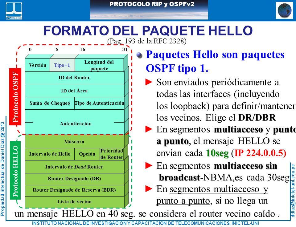 ddiaz@inictel-uni.edu.pe INSTITUTO NACIONAL DE INVESTIGACION Y CAPACITACION DE TELECOMUNICACIONES, INICTEL-UNI Propiedad intelectual de Daniel Díaz @ 2013 PROTOCOLO RIP y OSPFv2 Lista de vecino Router Designado de Reserva (BDR) Router Designado (DR) Intervalo de Dead Router Intervalo de HelloOpción Prioridad de Router Máscara Protocolo HELLO FORMATO DEL PAQUETE HELLO Suma de ChequeoTipo de Autenticación ID del Área ID del Router VersiónTipo=1 Autenticación Longitud del paquete 0 8 16 31 Protocolo OSPF (Pag.