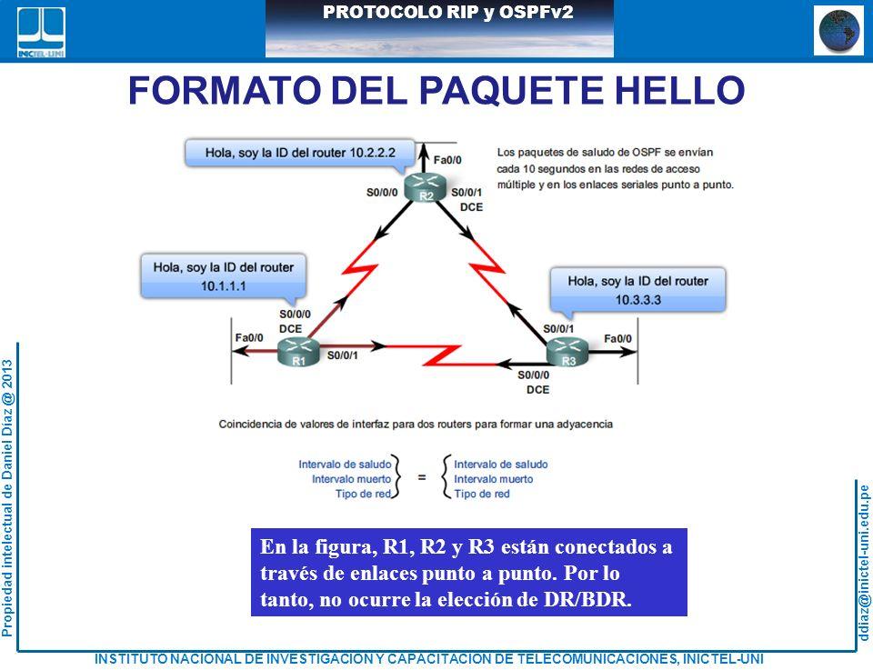 ddiaz@inictel-uni.edu.pe INSTITUTO NACIONAL DE INVESTIGACION Y CAPACITACION DE TELECOMUNICACIONES, INICTEL-UNI Propiedad intelectual de Daniel Díaz @ 2013 PROTOCOLO RIP y OSPFv2 FORMATO DEL PAQUETE HELLO En la figura, R1, R2 y R3 están conectados a través de enlaces punto a punto.