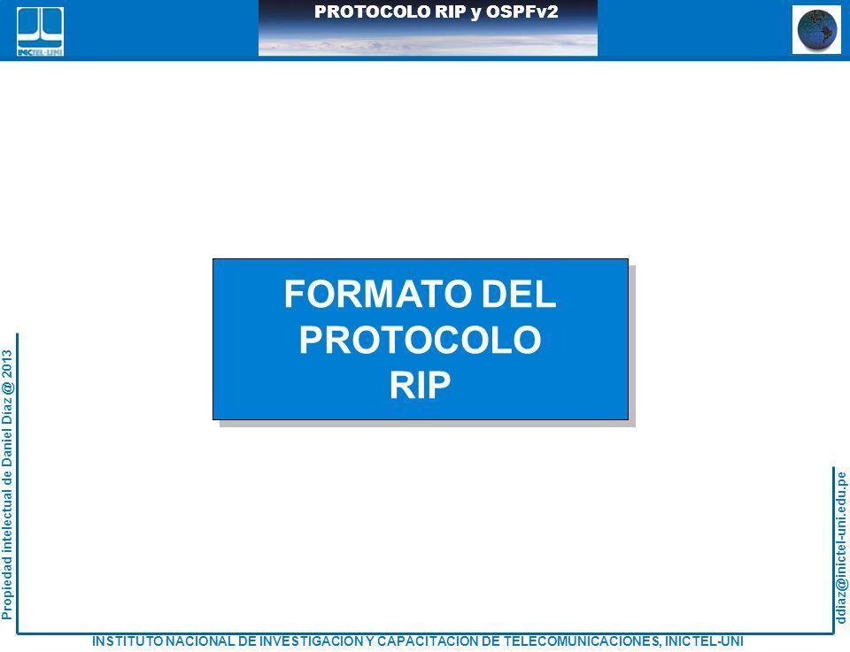 ddiaz@inictel-uni.edu.pe INSTITUTO NACIONAL DE INVESTIGACION Y CAPACITACION DE TELECOMUNICACIONES, INICTEL-UNI Propiedad intelectual de Daniel Díaz @ 2013 PROTOCOLO RIP y OSPFv2 CONFIGURACION BASICA Configurar RIPv1: Activar el protocolo RIPv1: router rip Anunciar redes: network Configurar RIPv2 en R4 Activar el protocolo RIPv2: Especificar la versión 2: Anunciar redes: router rip version 2 network