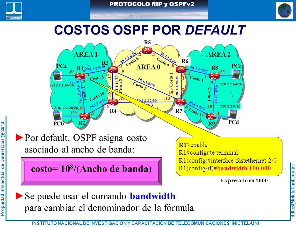 ddiaz@inictel-uni.edu.pe INSTITUTO NACIONAL DE INVESTIGACION Y CAPACITACION DE TELECOMUNICACIONES, INICTEL-UNI Propiedad intelectual de Daniel Díaz @ 2013 PROTOCOLO RIP y OSPFv2 fa1/1 fa2/0 COSTOS OSPF POR DEFAULT Por default, OSPF asigna costo asociado al ancho de banda: costo= 10 8 /(Ancho de banda) Se puede usar el comando bandwidth para cambiar el denominador de la fórmula R1>enable R1#configute terminal R1(config)#interface fastethernet 2/0 R1(config-if)#bandwidth 100 000 Expresado en 1000