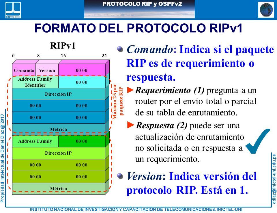 ddiaz@inictel-uni.edu.pe INSTITUTO NACIONAL DE INVESTIGACION Y CAPACITACION DE TELECOMUNICACIONES, INICTEL-UNI Propiedad intelectual de Daniel Díaz @ 2013 PROTOCOLO RIP y OSPFv2 PROPAGACIÓN DE RUTA POR DEFECTO default-information originate Permite que el router propague la ruta estática por defecto, en las actualizaciones RIP.