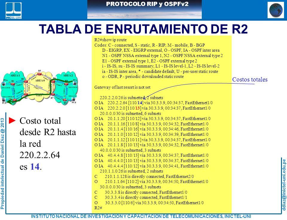 ddiaz@inictel-uni.edu.pe INSTITUTO NACIONAL DE INVESTIGACION Y CAPACITACION DE TELECOMUNICACIONES, INICTEL-UNI Propiedad intelectual de Daniel Díaz @ 2013 PROTOCOLO RIP y OSPFv2 TABLA DE ENRUTAMIENTO DE R2 Costo total desde R2 hasta la red 220.2.2.64 es 14.