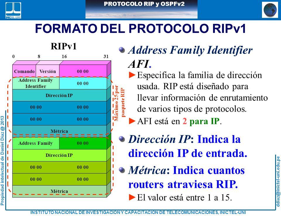 ddiaz@inictel-uni.edu.pe INSTITUTO NACIONAL DE INVESTIGACION Y CAPACITACION DE TELECOMUNICACIONES, INICTEL-UNI Propiedad intelectual de Daniel Díaz @ 2013 PROTOCOLO RIP y OSPFv2 FORMATO DEL PROTOCOLO RIPv2 Métrica Salto siguiente Máscara de subred Dirección IP Address FamilyRoute Tag Métrica Salto siguiente Máscara de subred Dirección IP Address Family Identifier Route Tag ComandoVersión00 0 8 16 31 RIPv2 Comando: Indica si el paquete RIP es de requerimiento o respuesta.