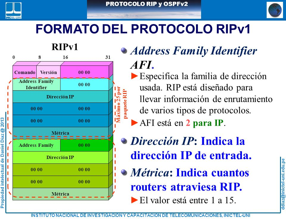 ddiaz@inictel-uni.edu.pe INSTITUTO NACIONAL DE INVESTIGACION Y CAPACITACION DE TELECOMUNICACIONES, INICTEL-UNI Propiedad intelectual de Daniel Díaz @ 2013 PROTOCOLO RIP y OSPFv2 R5 R3 R4 R6 R7 R8 PCb 110.2.3.0/24 R1 PC1 192.168.1.0/24 192.168.1.2 210.1.1.2 192.168.1.3 210.1.1.3 192.168.1.4 192.168.1.63 210.1.1.4 210.1.1.14 192.168.1.64 192.168.1.254 210.1.1.15 TABLA DE NAT Activar servidor DHCP.