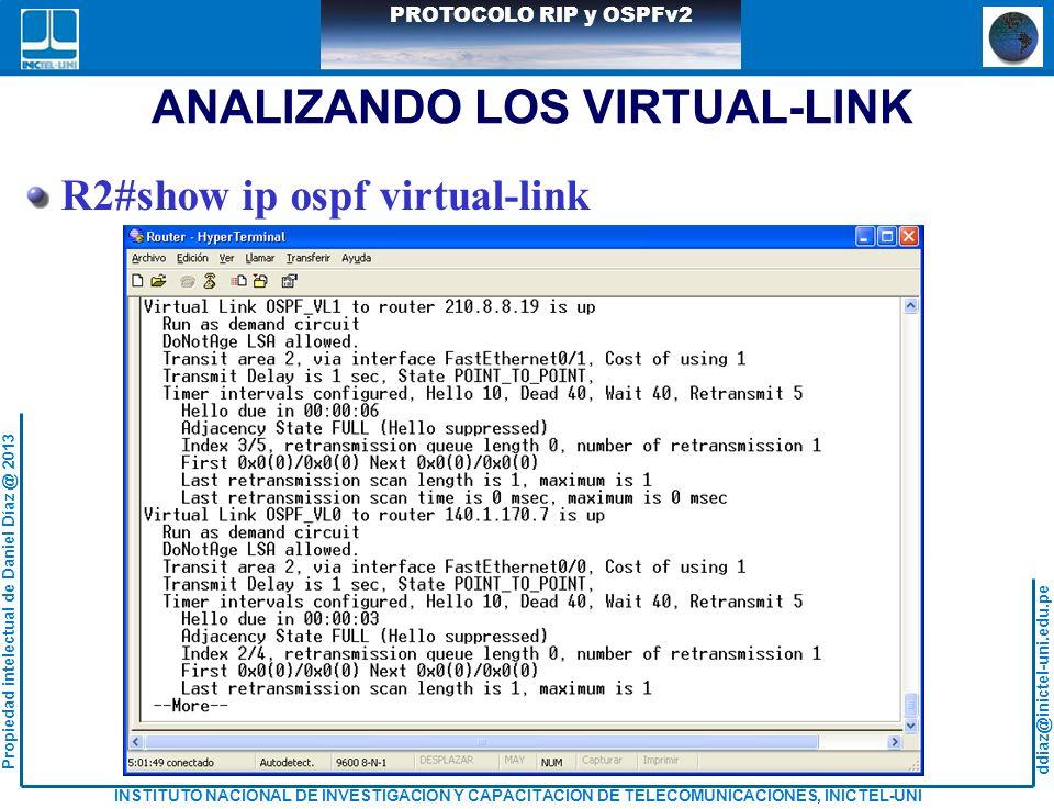 ddiaz@inictel-uni.edu.pe INSTITUTO NACIONAL DE INVESTIGACION Y CAPACITACION DE TELECOMUNICACIONES, INICTEL-UNI Propiedad intelectual de Daniel Díaz @ 2013 PROTOCOLO RIP y OSPFv2 ANALIZANDO LOS VIRTUAL-LINK R2#show ip ospf virtual-link