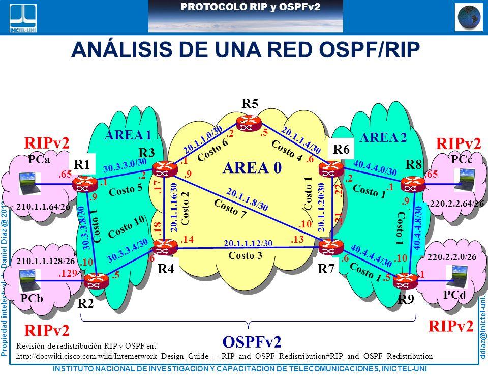ddiaz@inictel-uni.edu.pe INSTITUTO NACIONAL DE INVESTIGACION Y CAPACITACION DE TELECOMUNICACIONES, INICTEL-UNI Propiedad intelectual de Daniel Díaz @ 2013 PROTOCOLO RIP y OSPFv2 ANÁLISIS DE UNA RED OSPF/RIP Revisión de redistribución RIP y OSPF en: http://docwiki.cisco.com/wiki/Internetwork_Design_Guide_--_RIP_and_OSPF_Redistribution#RIP_and_OSPF_Redistribution