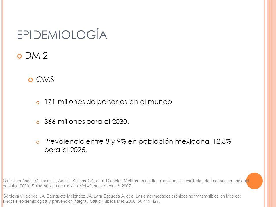 DM 2 OMS 171 millones de personas en el mundo 366 millones para el 2030. Prevalencia entre 8 y 9% en población mexicana, 12.3% para el 2025. Olaiz-Fer