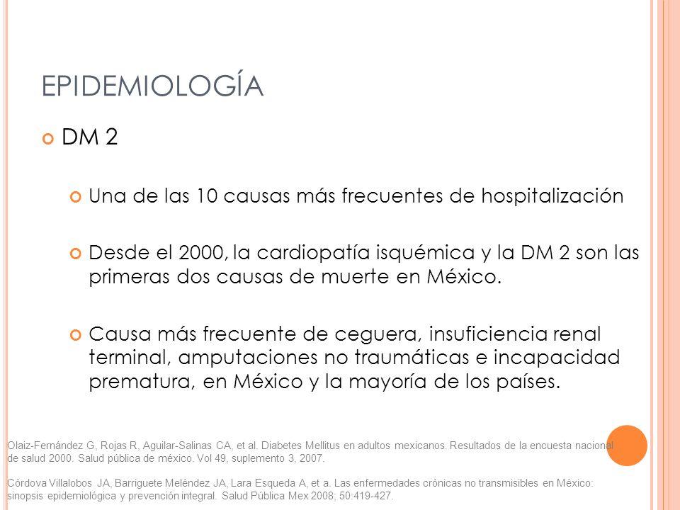 DM 2 Una de las 10 causas más frecuentes de hospitalización Desde el 2000, la cardiopatía isquémica y la DM 2 son las primeras dos causas de muerte en