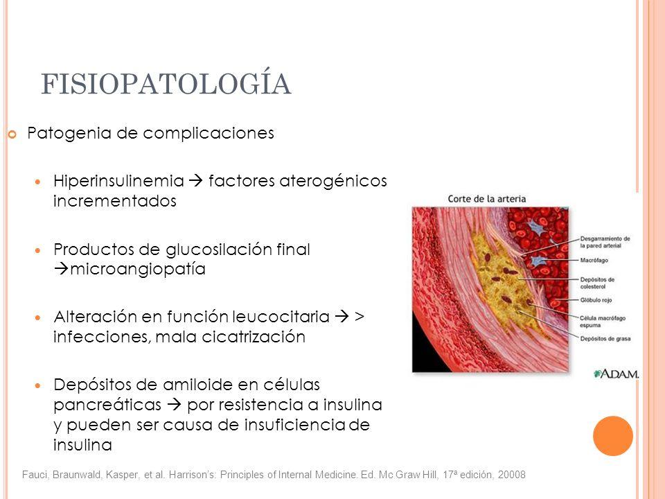 FISIOPATOLOGÍA Patogenia de complicaciones Hiperinsulinemia factores aterogénicos incrementados Productos de glucosilación final microangiopatía Alter