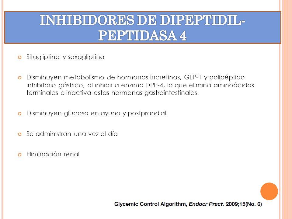Sitagliptina y saxagliptina Disminuyen metabolismo de hormonas incretinas, GLP-1 y polipéptido inhibitorio gástrico, al inhibir a enzima DPP-4, lo que
