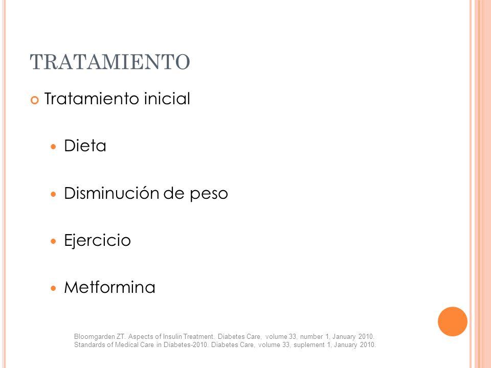 TRATAMIENTO Tratamiento inicial Dieta Disminución de peso Ejercicio Metformina Bloomgarden ZT. Aspects of Insulin Treatment. Diabetes Care, volume 33,