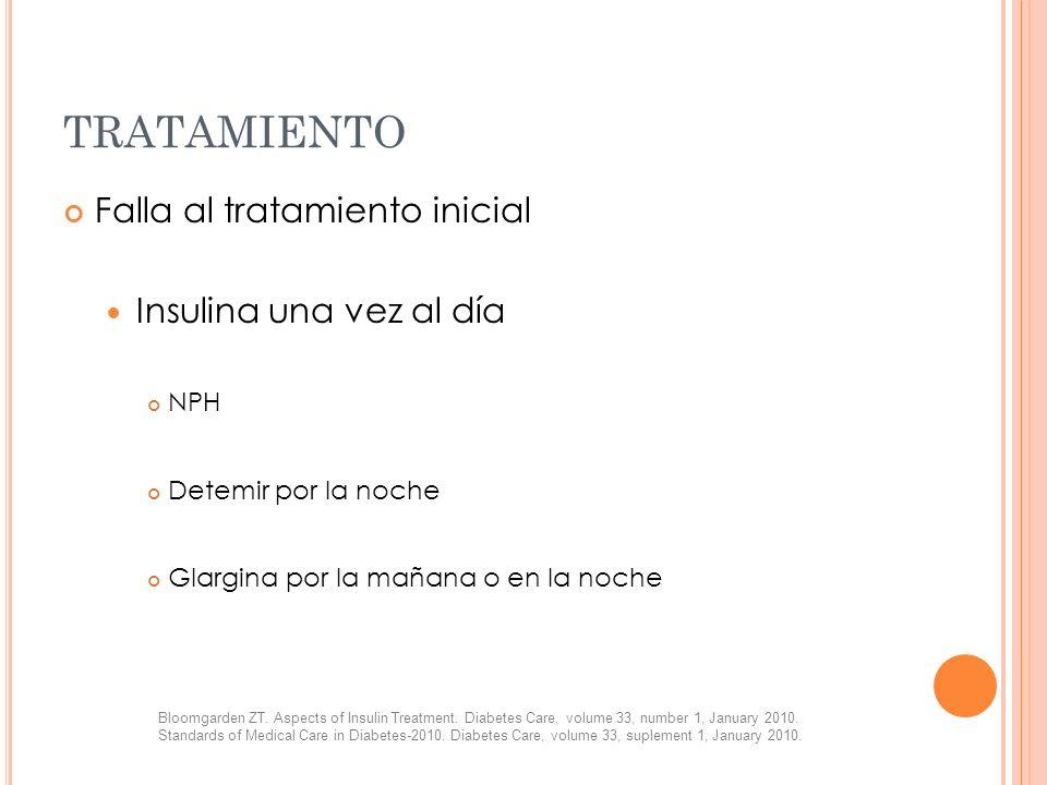 TRATAMIENTO Falla al tratamiento inicial Insulina una vez al día NPH Detemir por la noche Glargina por la mañana o en la noche Bloomgarden ZT. Aspects