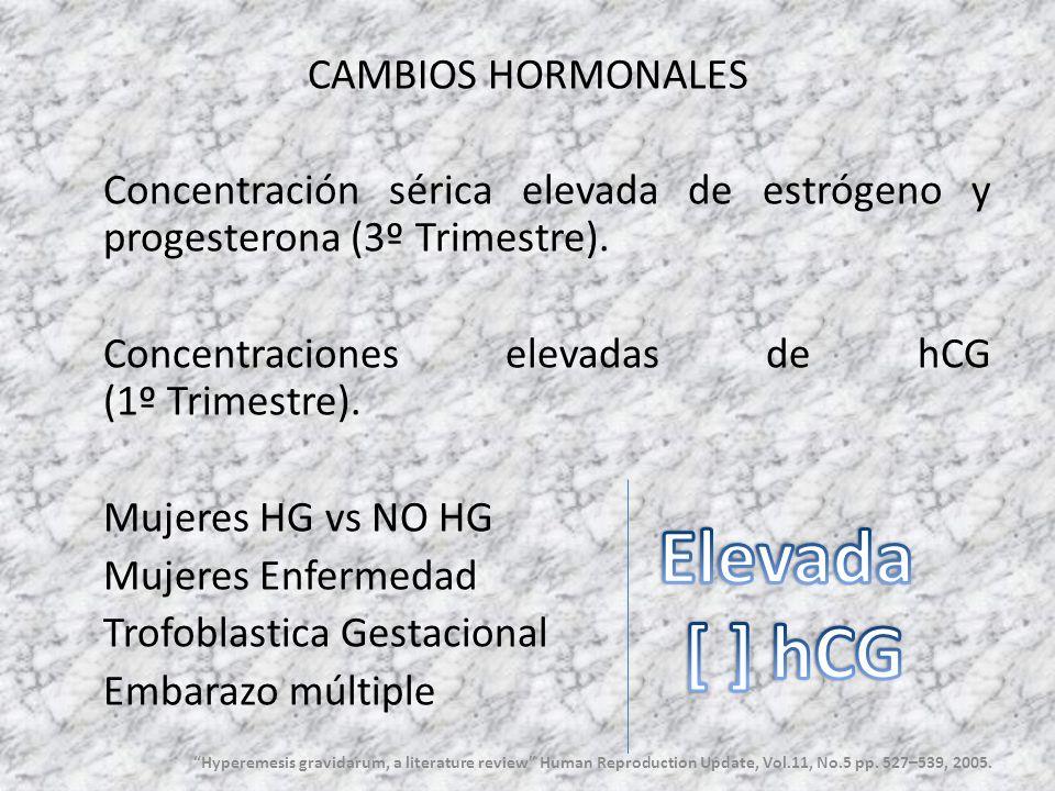 CAMBIOS HORMONALES Concentración sérica elevada de estrógeno y progesterona (3º Trimestre). Concentraciones elevadas de hCG (1º Trimestre). Mujeres HG