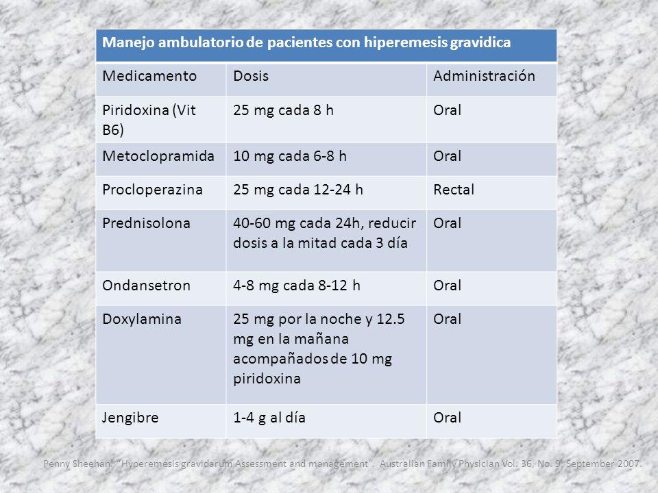 Manejo ambulatorio de pacientes con hiperemesis gravidica MedicamentoDosisAdministración Piridoxina (Vit B6) 25 mg cada 8 hOral Metoclopramida10 mg ca