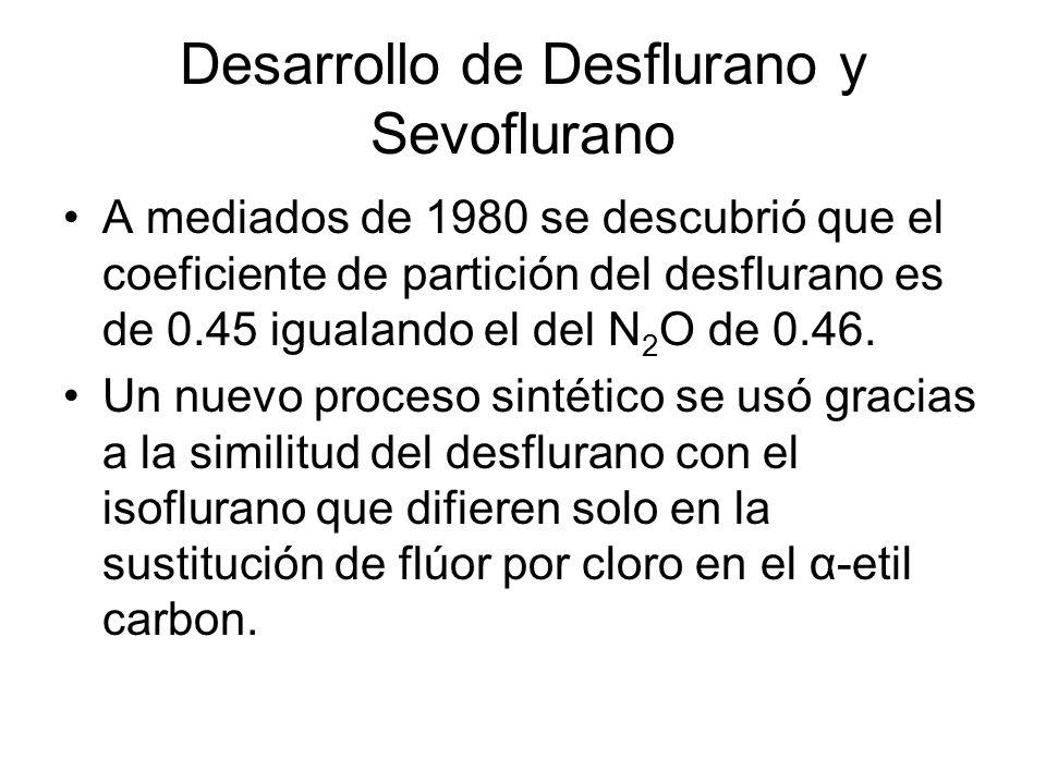 Desarrollo de Desflurano e Isoflurano De manera similar revivió el interés del Sevoflurano por Maruishi Pharmaceuticals y en 1990 se aprovó para su uso clínico en Japón y se convirtió en el anestésico más popular en ese país a partir de entonces.