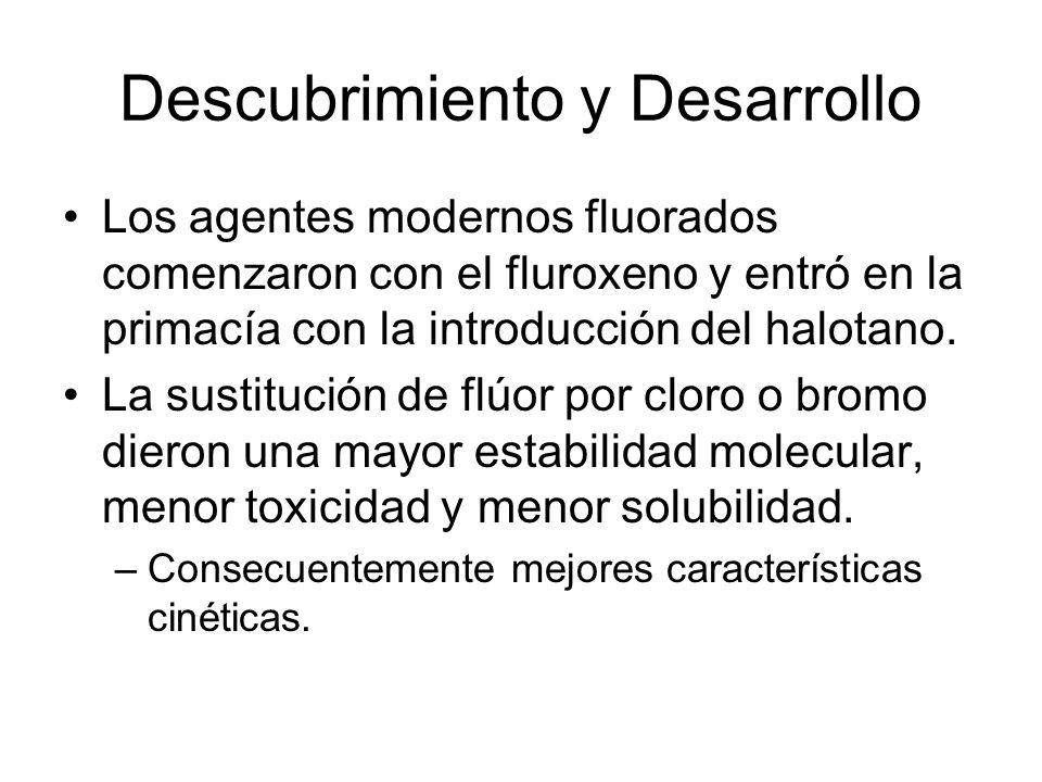 Enflurano, Isoflurano y Desflurano 1959 – 1980 el Dr.