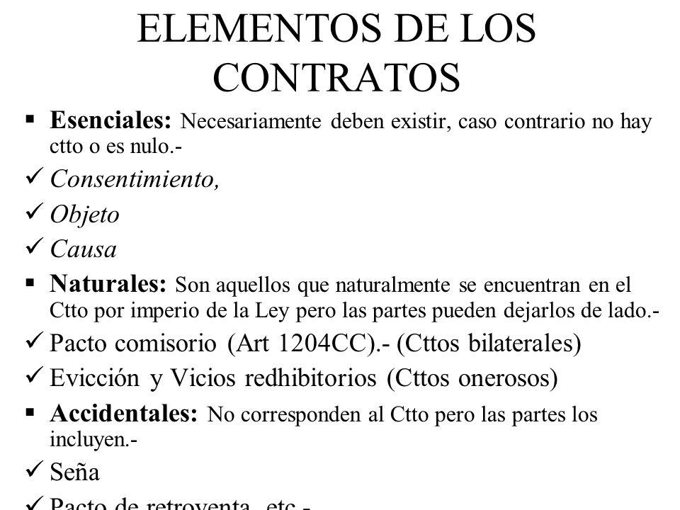 Naturaleza Jurídica de los Contratos Es un ACTO JURÍDICO.- Caractéres: Entre vivos Bilateral De carácter patrimonial