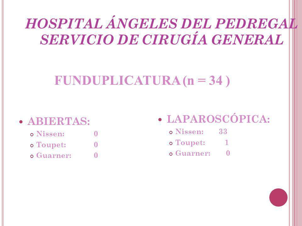 HOSPITAL ÁNGELES DEL PEDREGAL SERVICIO DE CIRUGÍA GENERAL ABIERTAS: Nissen: 0 Toupet:0 Guarner:0 LAPAROSCÓPICA: Nissen: 33 Toupet: 1 Guarner: 0 FUNDUPLICATURA (n = 34 )