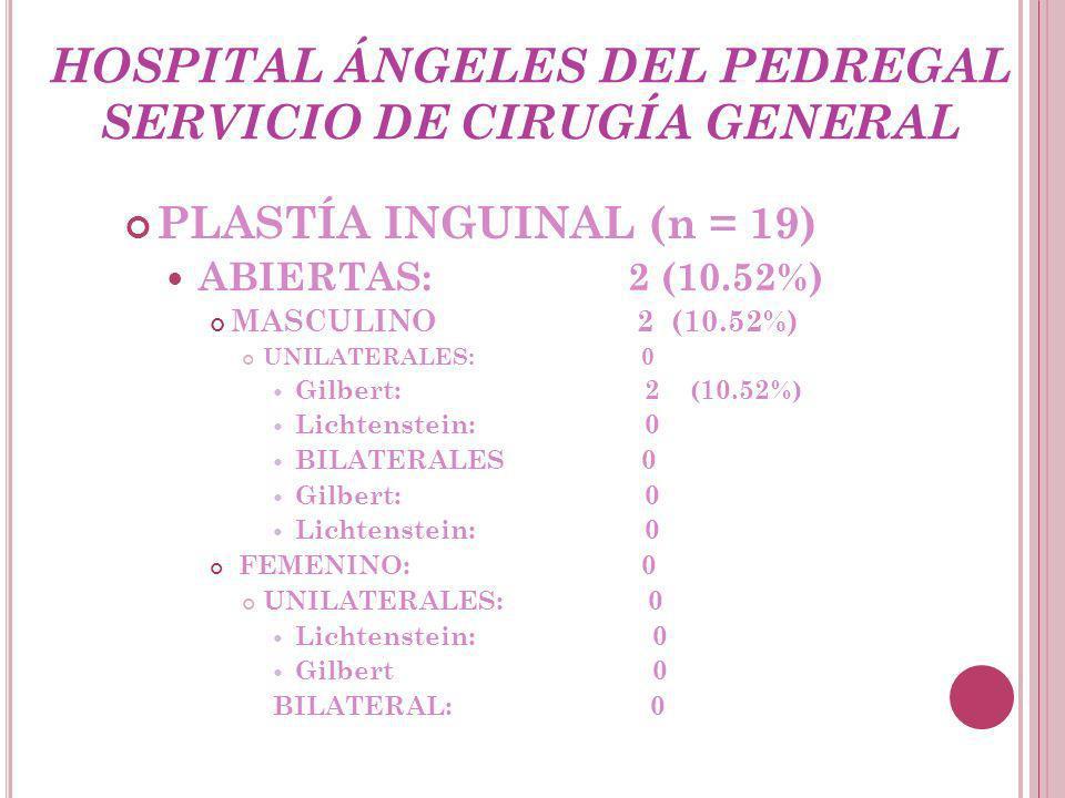 HOSPITAL ÁNGELES DEL PEDREGAL SERVICIO DE CIRUGÍA GENERAL PLASTÍA INGUINAL (n = 19) ABIERTAS: 2 (10.52%) MASCULINO 2 (10.52%) UNILATERALES: 0 Gilbert: 2 (10.52%) Lichtenstein: 0 BILATERALES 0 Gilbert: 0 Lichtenstein: 0 FEMENINO: 0 UNILATERALES: 0 Lichtenstein: 0 Gilbert 0 BILATERAL: 0
