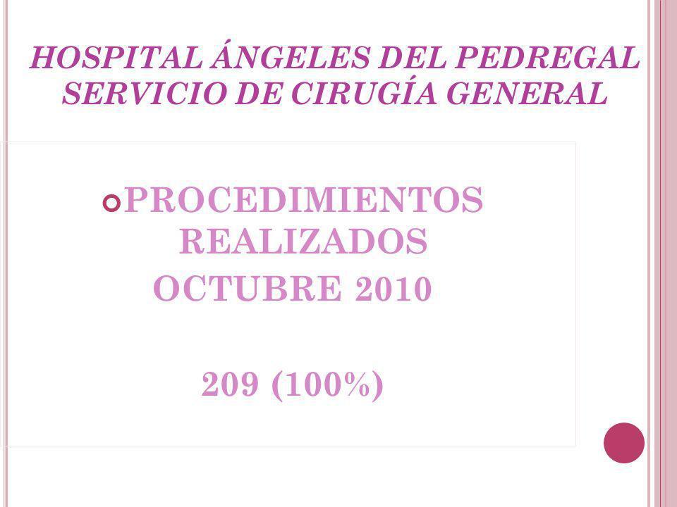 HOSPITAL ÁNGELES DEL PEDREGAL SERVICIO DE CIRUGÍA GENERAL PROCEDIMIENTOS REALIZADOS OCTUBRE 2010 209 (100%)