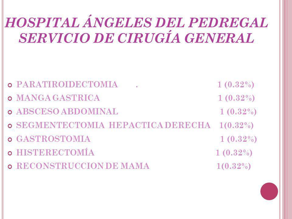 HOSPITAL ÁNGELES DEL PEDREGAL SERVICIO DE CIRUGÍA GENERAL PARATIROIDECTOMIA.