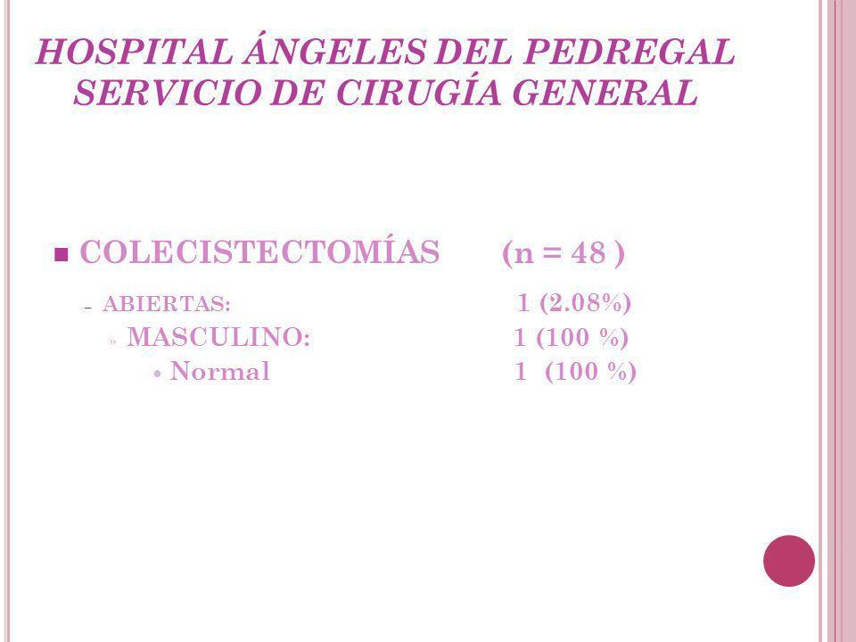 HOSPITAL ÁNGELES DEL PEDREGAL SERVICIO DE CIRUGÍA GENERAL COLECISTECTOMÍAS (n = 48 ) – ABIERTAS: 1 (2.08%) » MASCULINO: 1 (100 %) Normal 1 (100 %)