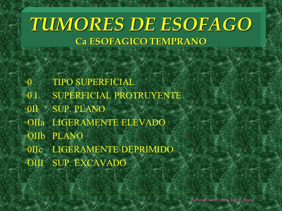 TUMORES DE ESOFAGO Ca ESOFAGICO TEMPRANO 0 TIPO SUPERFICIAL 0 I SUPERFICIAL PROTRUYENTE 0IISUP. PLANO OIIaLIGERAMENTE ELEVADO OIIbPLANO 0IIcLIGERAMENT