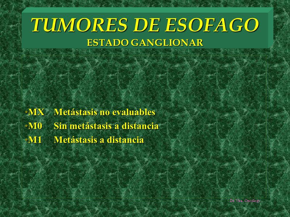 TUMORES DE ESOFAGO ESTADO GANGLIONAR MX Metástasis no evaluablesMX Metástasis no evaluables M0Sin metástasis a distanciaM0Sin metástasis a distancia M