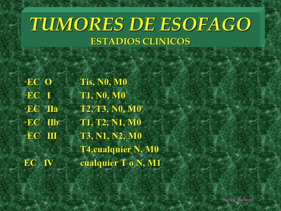 TUMORES DE ESOFAGO ESTADIOS CLINICOS EC OTis, N0, M0EC OTis, N0, M0 EC IT1, N0, M0EC IT1, N0, M0 EC IIaT2, T3, N0, M0EC IIaT2, T3, N0, M0 EC IIb T1, T