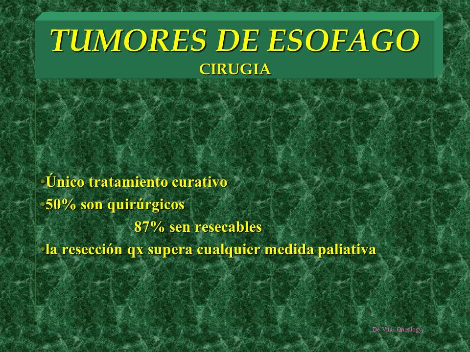 TUMORES DE ESOFAGO CIRUGIA Único tratamiento curativoÚnico tratamiento curativo 50% son quirúrgicos50% son quirúrgicos 87% sen resecables la resección
