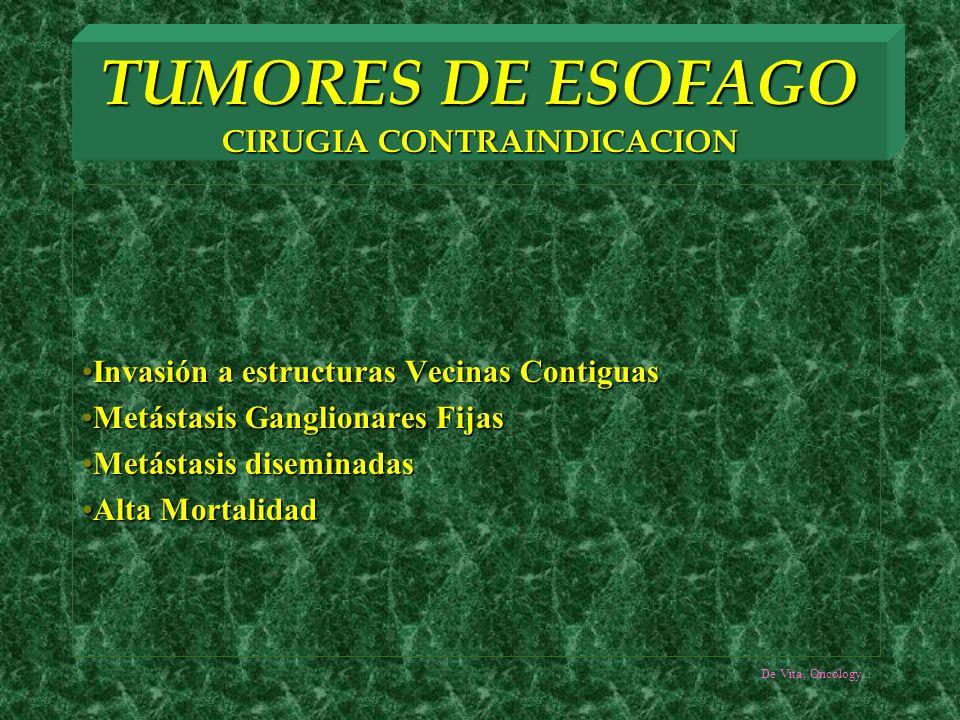 TUMORES DE ESOFAGO CIRUGIA CONTRAINDICACION Invasión a estructuras Vecinas ContiguasInvasión a estructuras Vecinas Contiguas Metástasis Ganglionares F