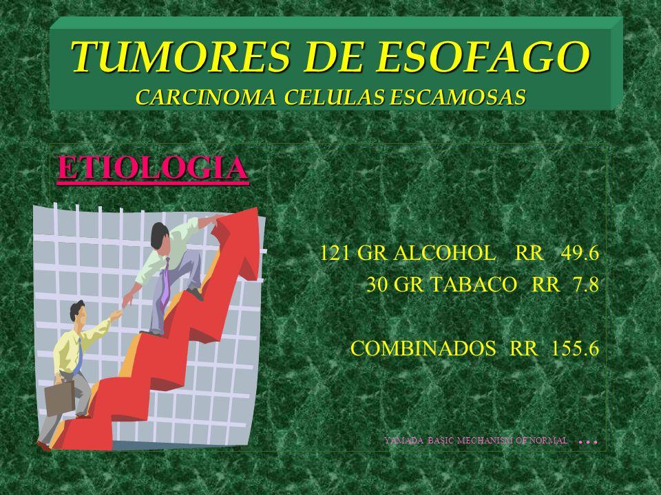 TUMORES DE ESOFAGO CARCINOMA CELULAS ESCAMOSAS ETIOLOGIA 121 GR ALCOHOL RR 49.6 30 GR TABACO RR 7.8 COMBINADOS RR 155.6 YAMADA BASIC MECHANISM OF NORM